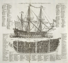 A Ship of War of the Third Rate with Rigging Chart